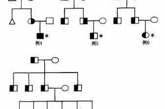 医学科普︱一篇文章讲清楚:家族性腺瘤性息肉病(附15张精美图片)