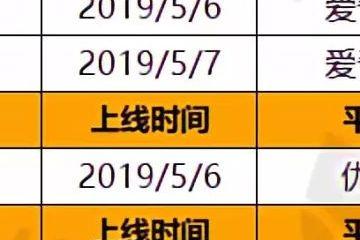 网剧丨5.6-5.12周报:《破冰行动》正破势!本周燃向剧集表现突出