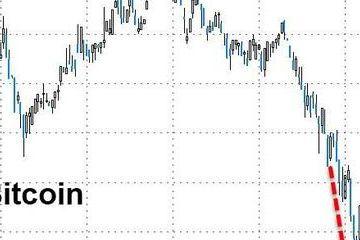"""努钦警告:Libra涉及""""国家安全问题"""" 比特币却闻讯暴拉逾300美元"""